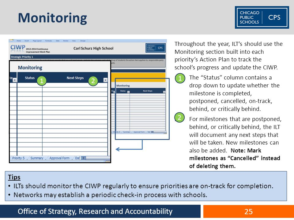 Monitoring Office of Strategy, Research and Accountability 1 1 2 2