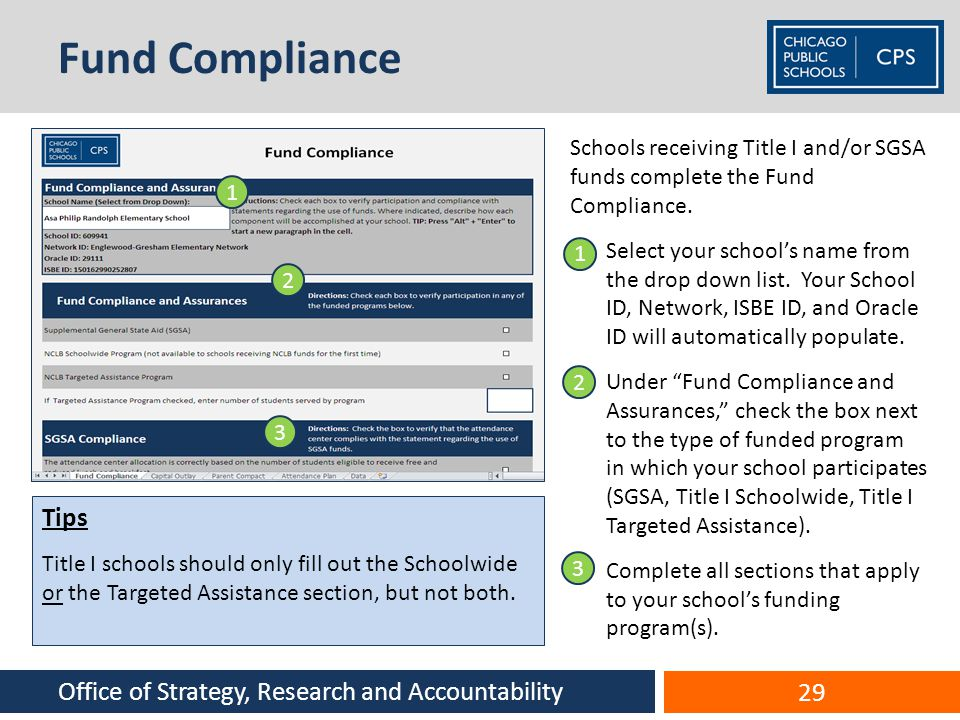 Fund Compliance Tips Office of Strategy, Research and Accountability