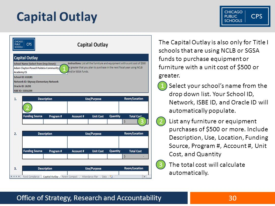 Capital Outlay Office of Strategy, Research and Accountability