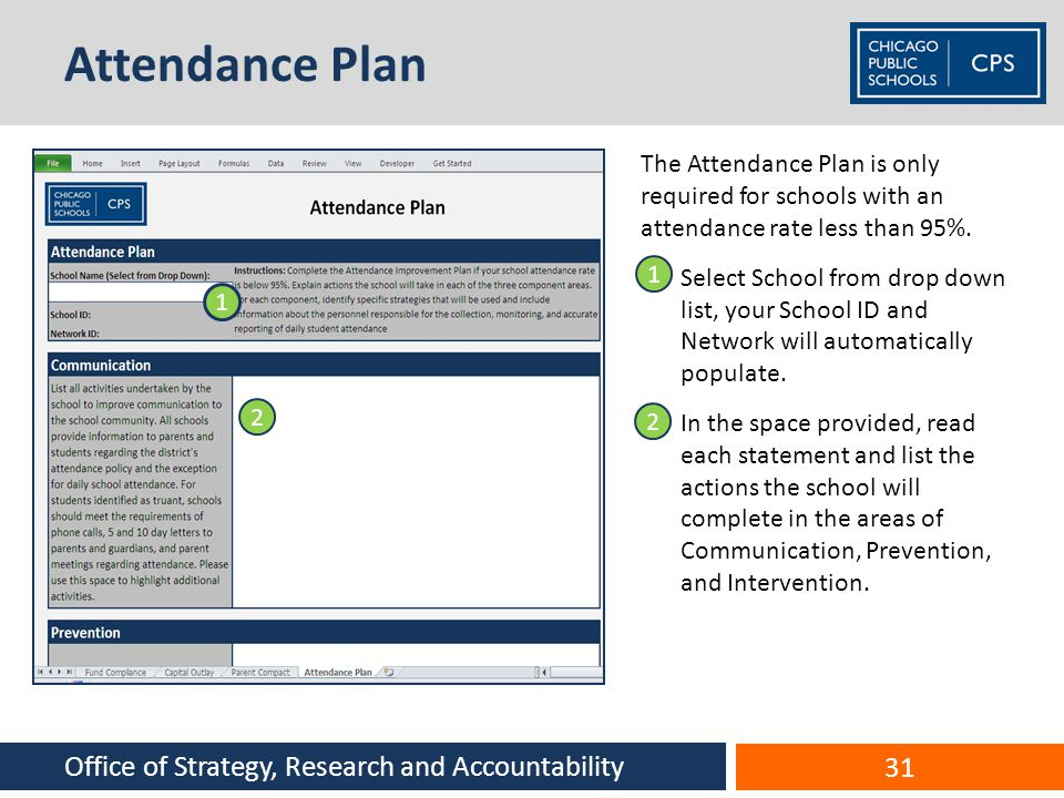 Attendance Plan Office of Strategy, Research and Accountability
