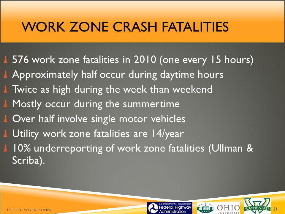 Work zone crash fatalities