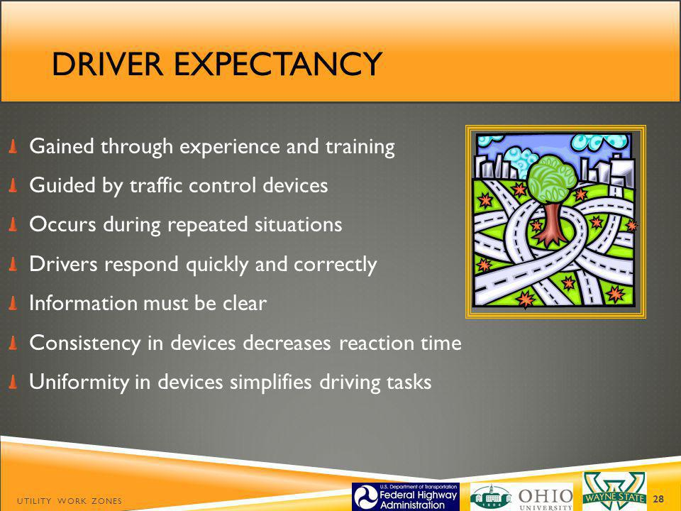 Driver expectancy Gained through experience and training