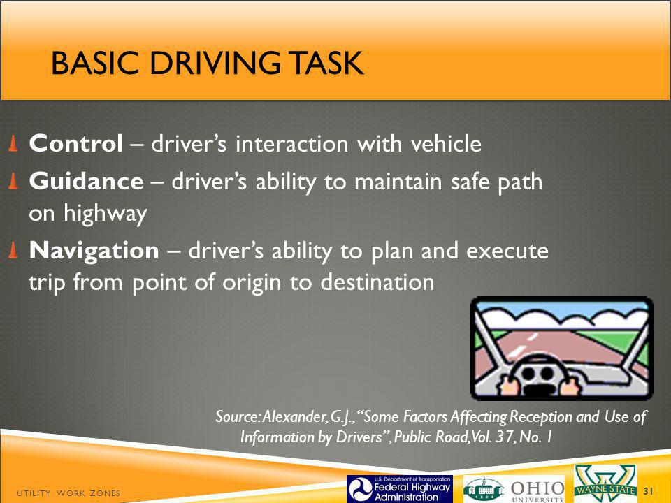 Basic driving task Control – driver's interaction with vehicle