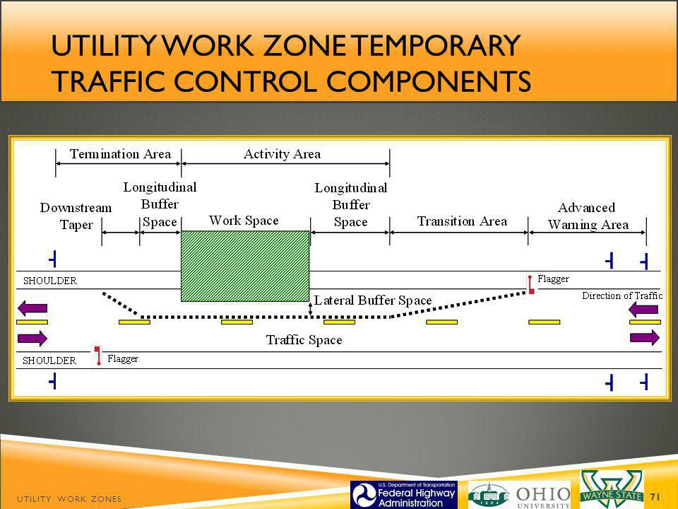 UTILITY WORK ZONE TEMPORARY TRAFFIC CONTROL COMPONENTS