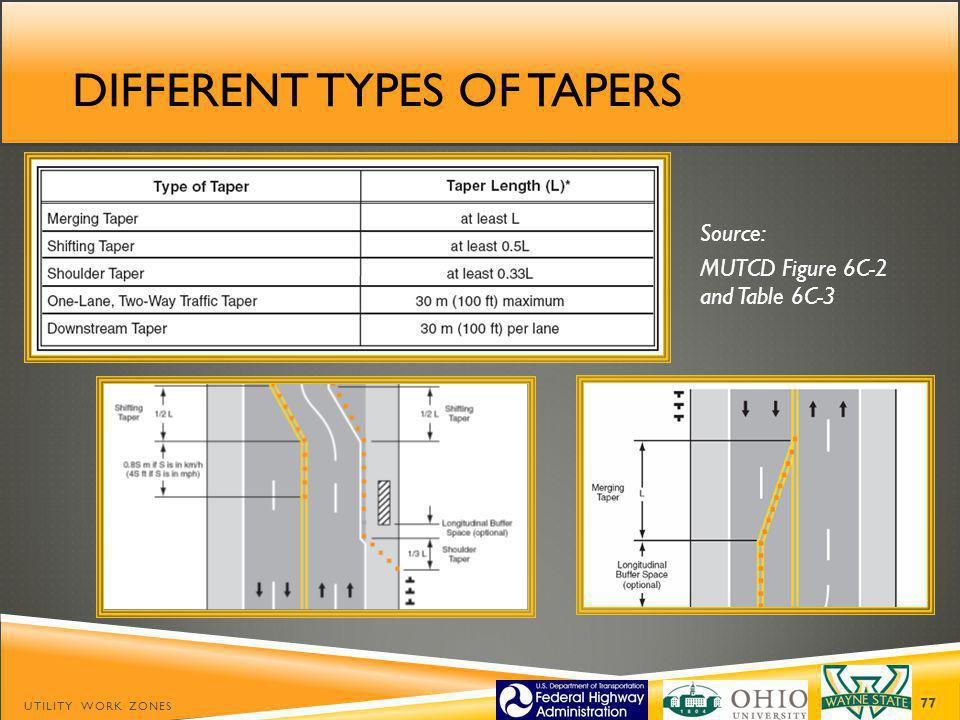 Different types of tapers