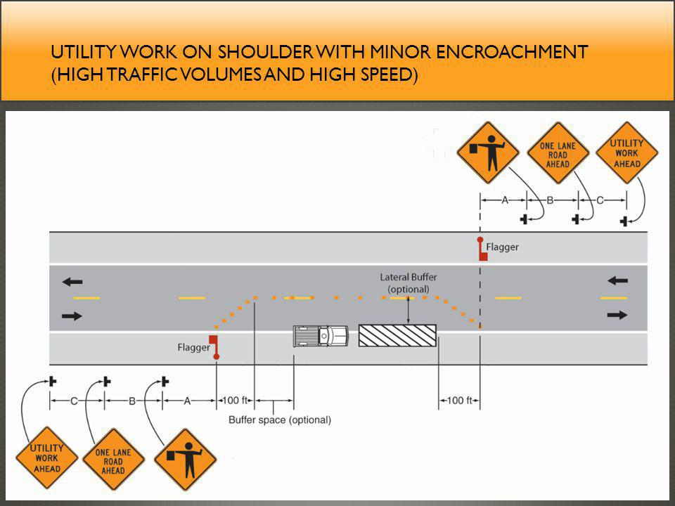 Utility work on shoulder with minor encroachment (high traffic volumes and high speed)