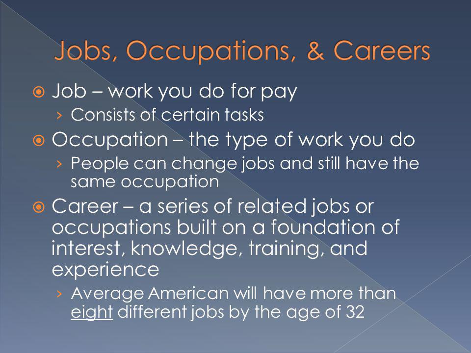 Jobs, Occupations, & Careers