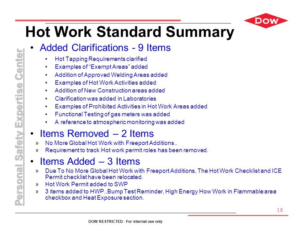 Hot Work Standard Summary