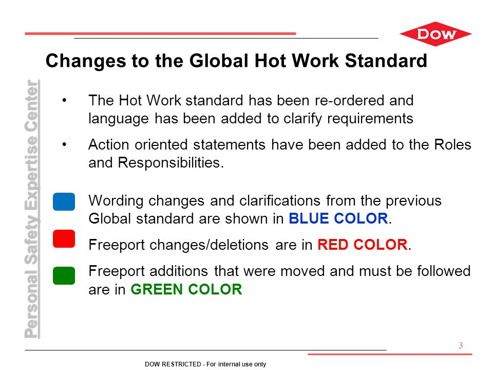 Changes to the Global Hot Work Standard