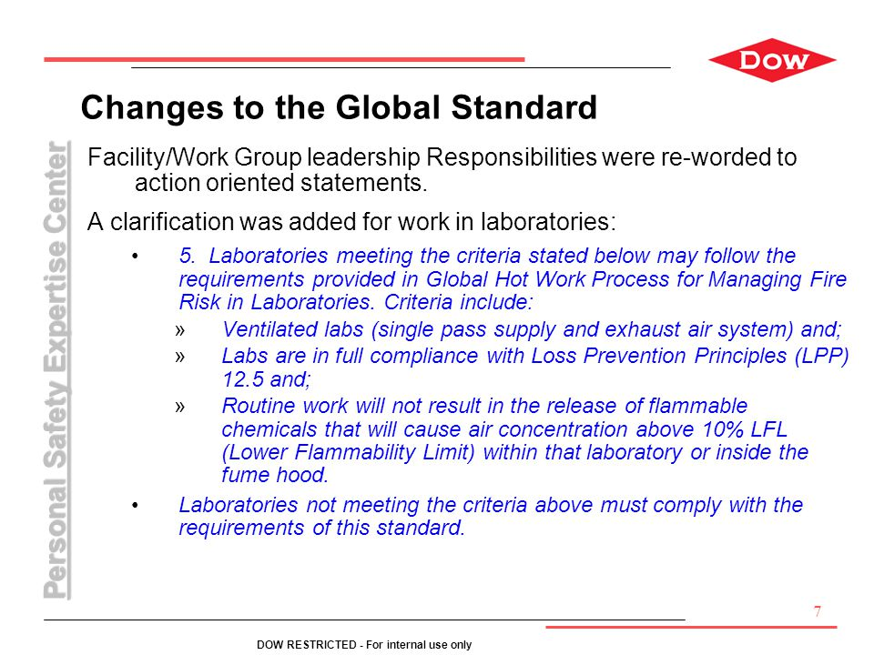 Changes to the Global Standard