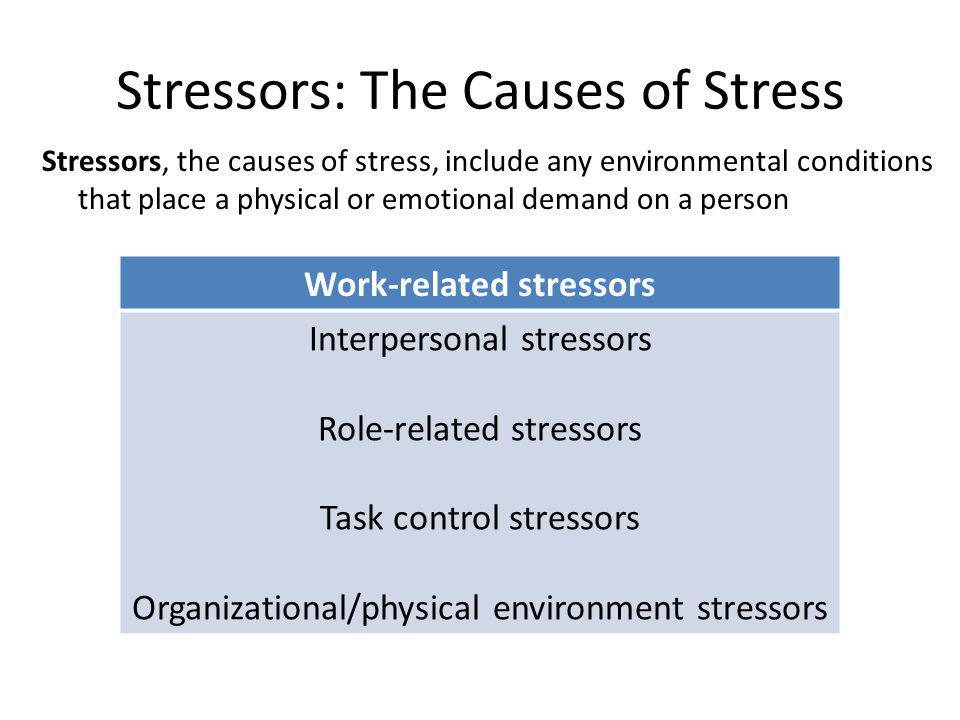 Stressors: The Causes of Stress
