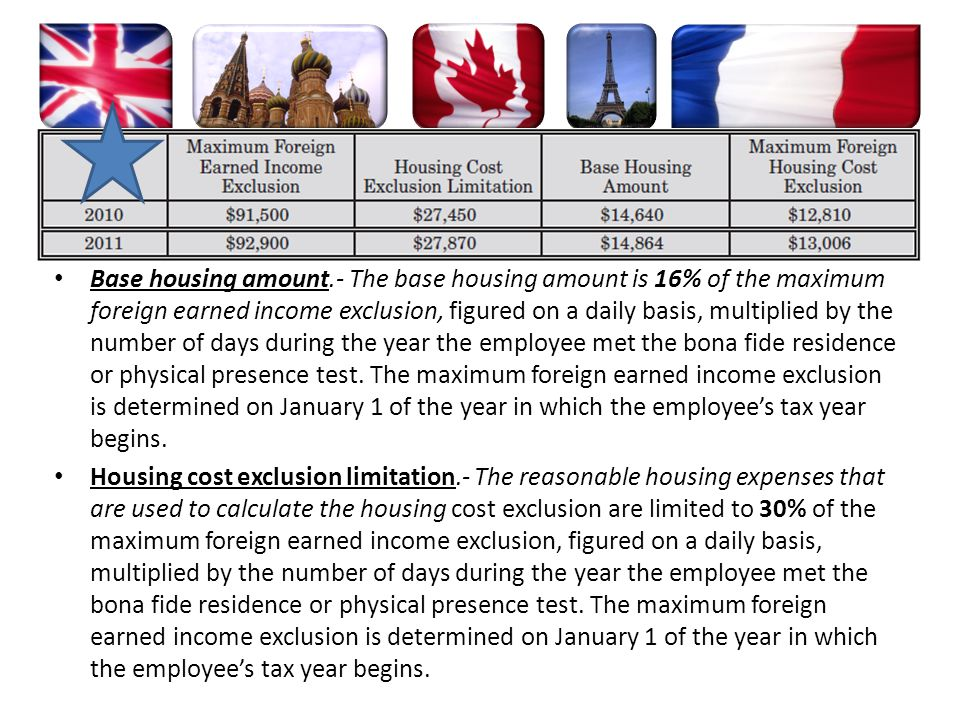 Base housing amount.- The base housing amount is 16% of the maximum foreign earned income exclusion, figured on a daily basis, multiplied by the number of days during the year the employee met the bona fide residence or physical presence test. The maximum foreign earned income exclusion is determined on January 1 of the year in which the employee's tax year begins.
