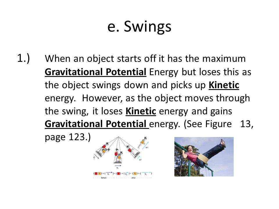 e. Swings