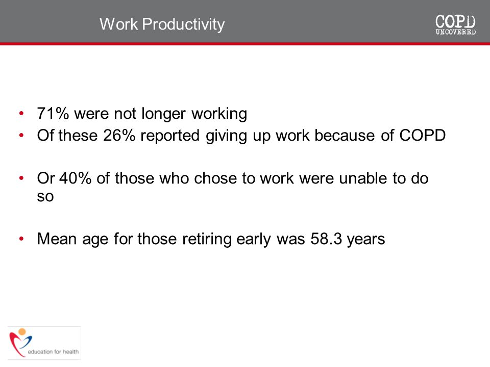 Work Productivity 71% were not longer working. Of these 26% reported giving up work because of COPD.