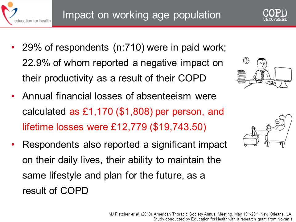 Impact on working age population
