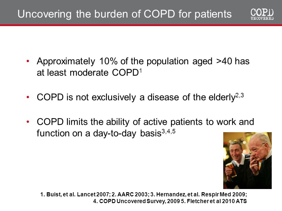 Uncovering the burden of COPD for patients