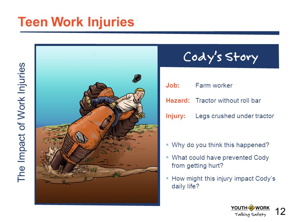 The Impact of Work Injuries