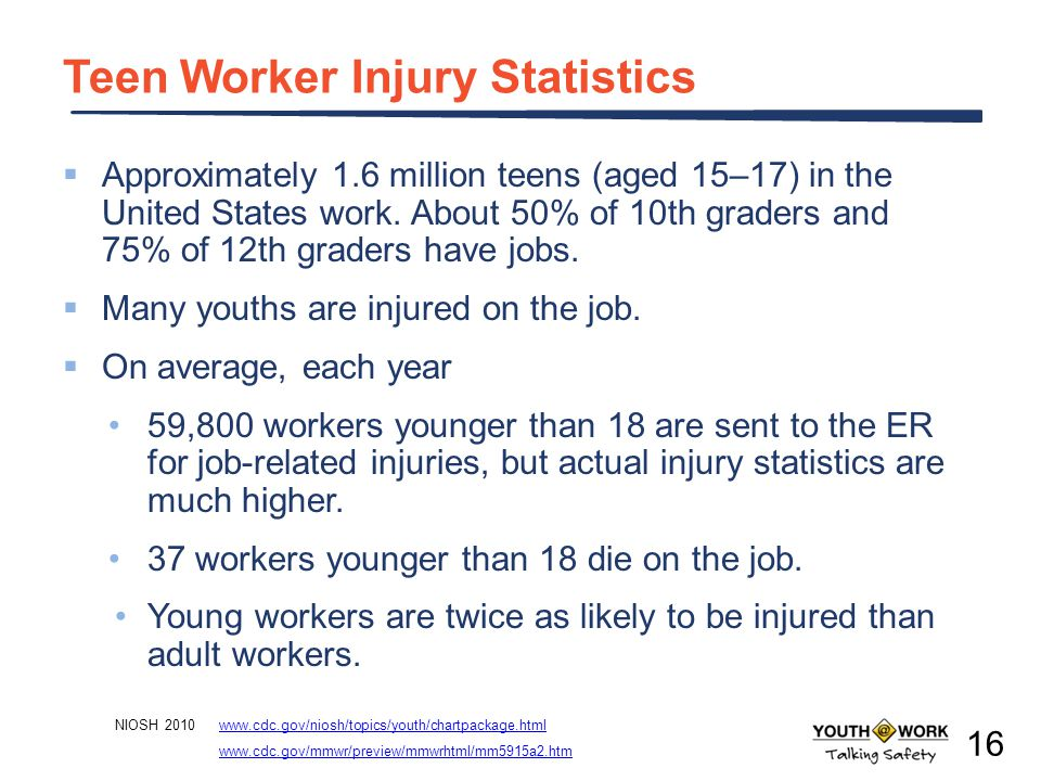 Teen Worker Injury Statistics