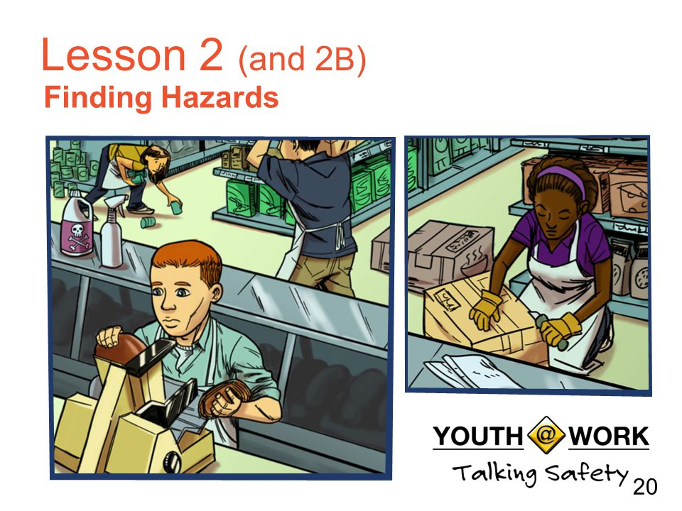 Lesson 2 (and 2B) Finding Hazards