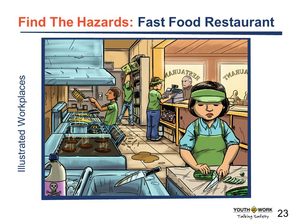 Find The Hazards: Fast Food Restaurant