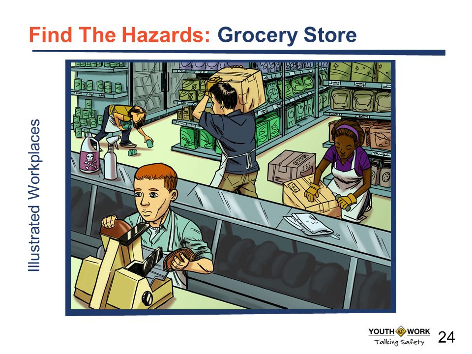 Find The Hazards: Grocery Store