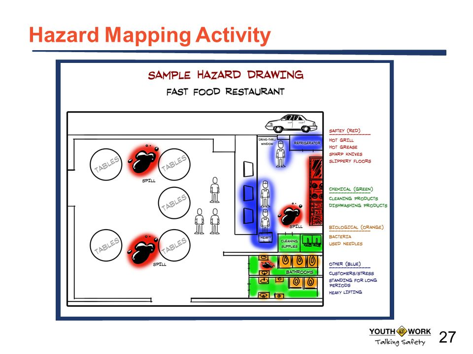 Hazard Mapping Activity