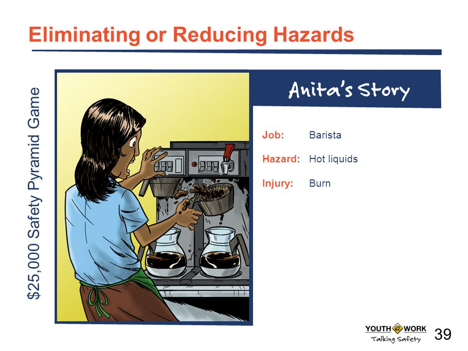 Eliminating or Reducing Hazards