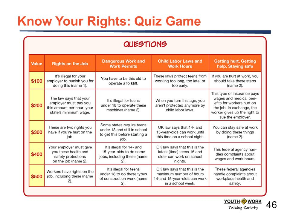 Know Your Rights: Quiz Game
