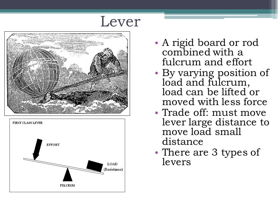 Lever A rigid board or rod combined with a fulcrum and effort