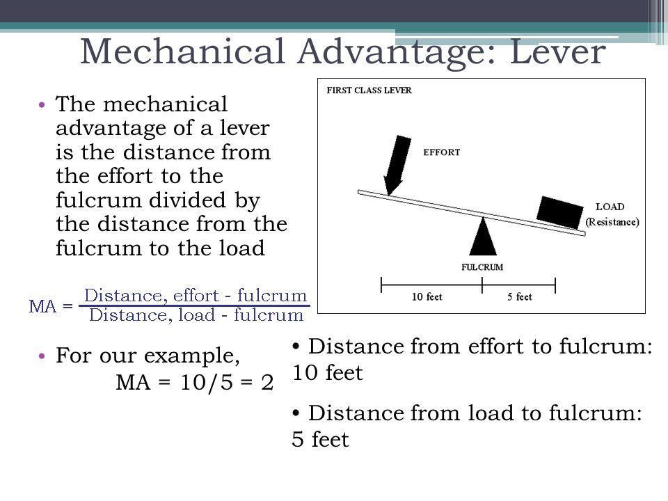 Mechanical Advantage: Lever