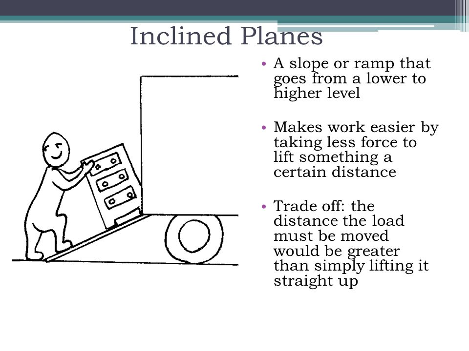 Inclined Planes A slope or ramp that goes from a lower to higher level