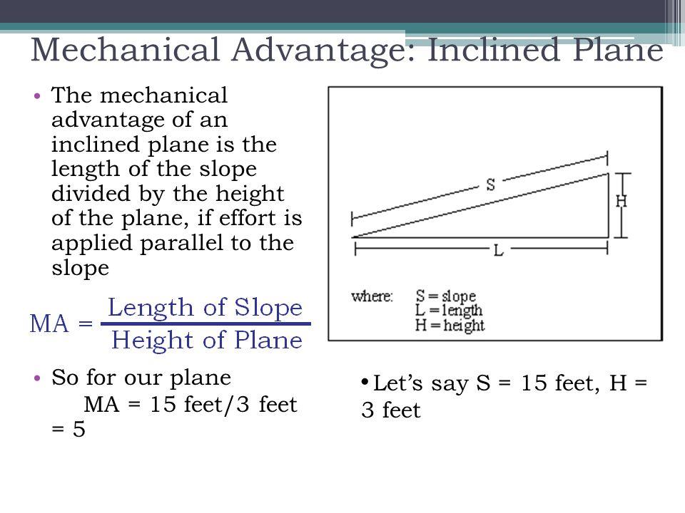 Mechanical Advantage: Inclined Plane