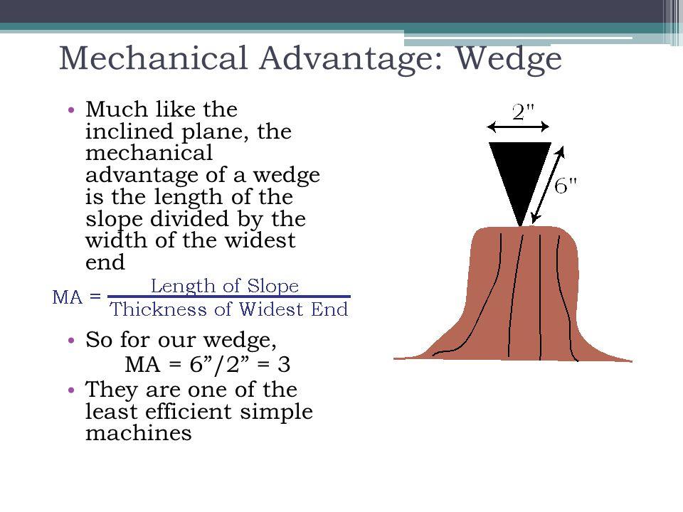 Mechanical Advantage: Wedge