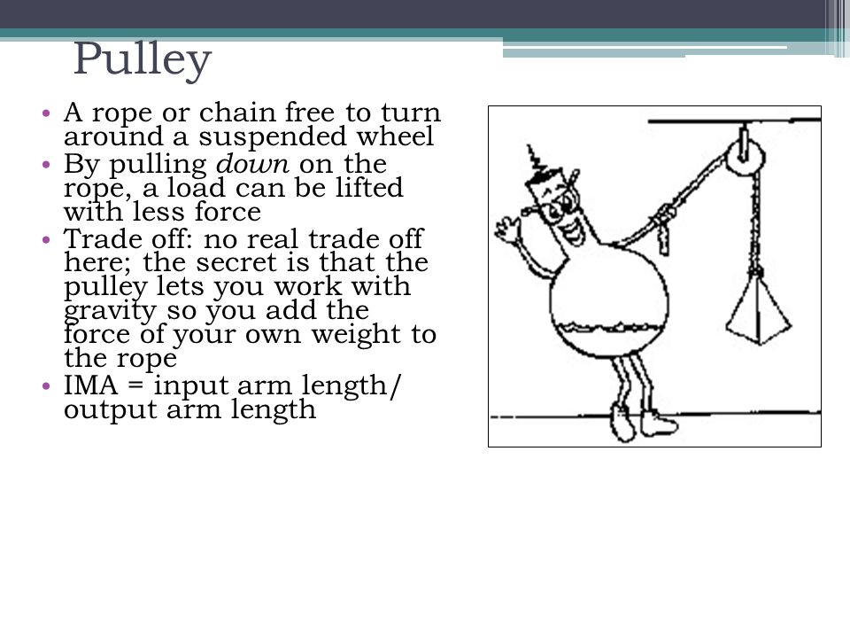 Pulley A rope or chain free to turn around a suspended wheel