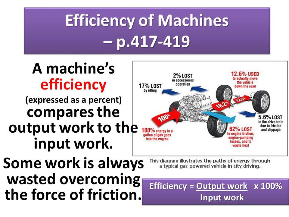 Efficiency of Machines – p.417-419