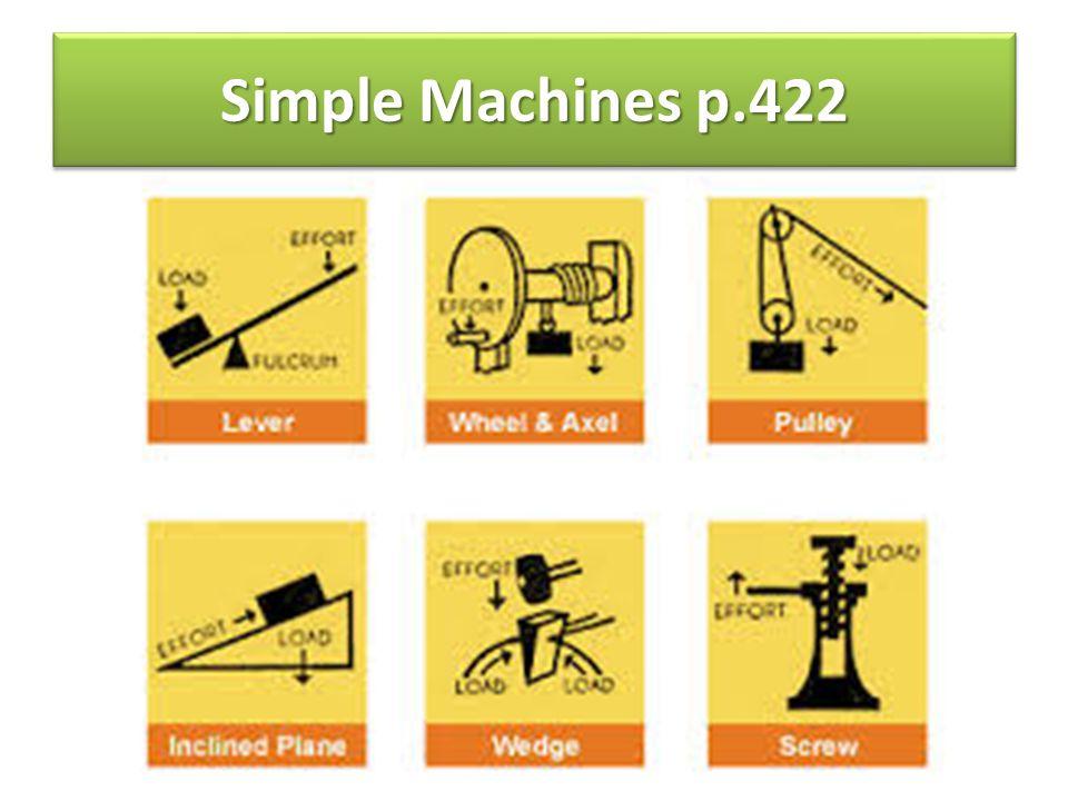Simple Machines p.422