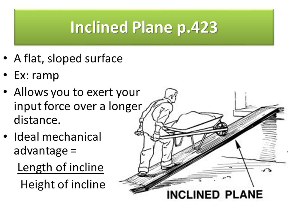 Inclined Plane p.423 A flat, sloped surface Ex: ramp