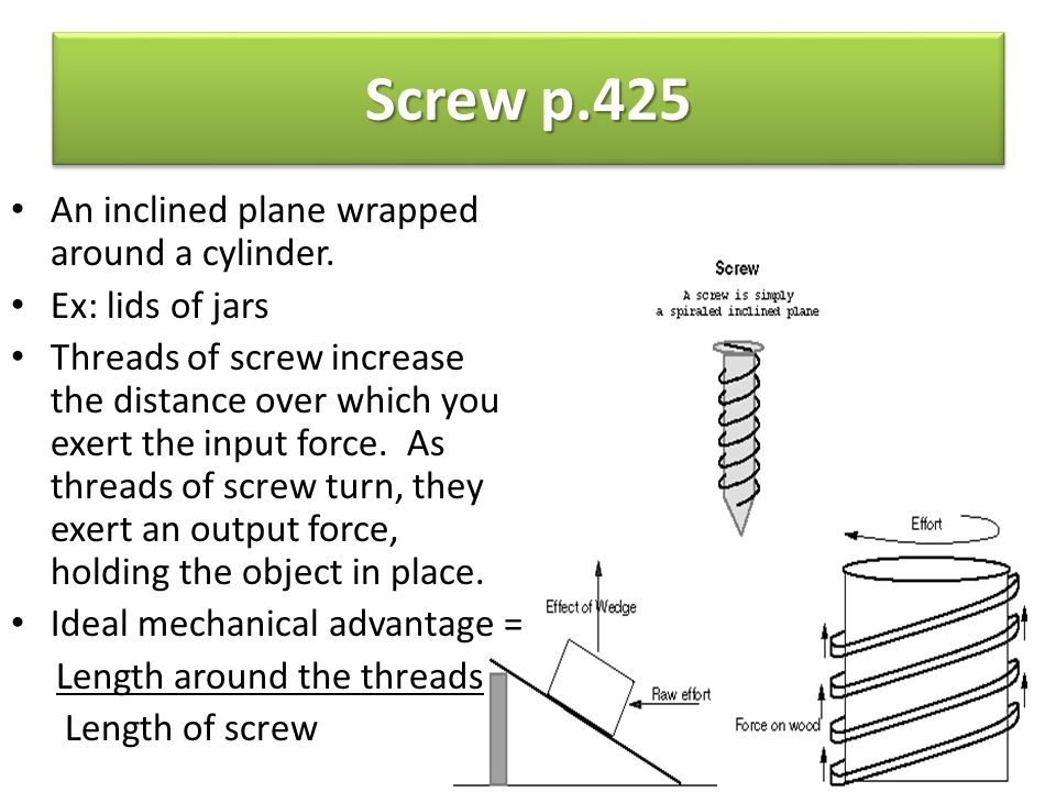 Screw p.425 An inclined plane wrapped around a cylinder.