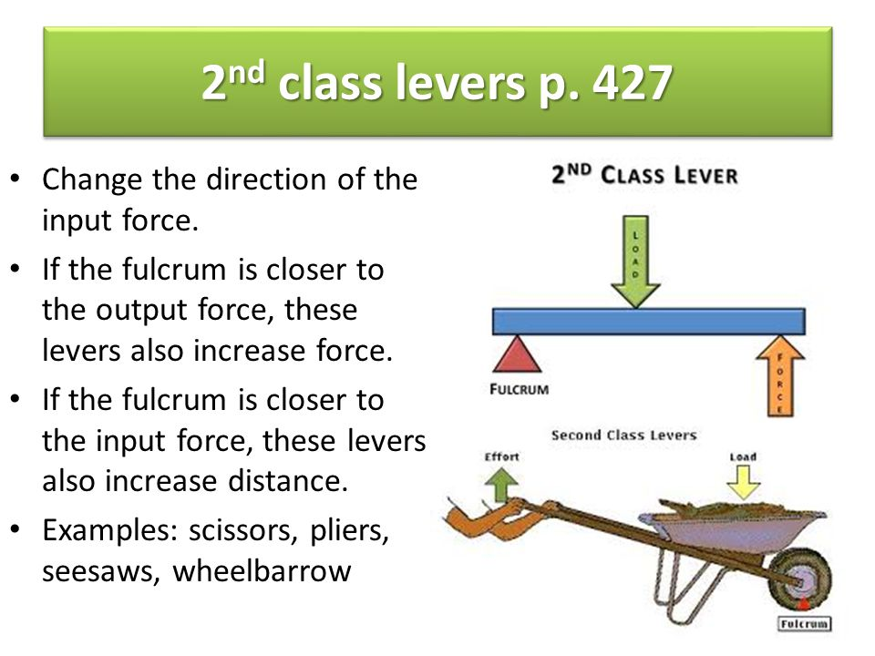 2nd class levers p. 427 Change the direction of the input force.