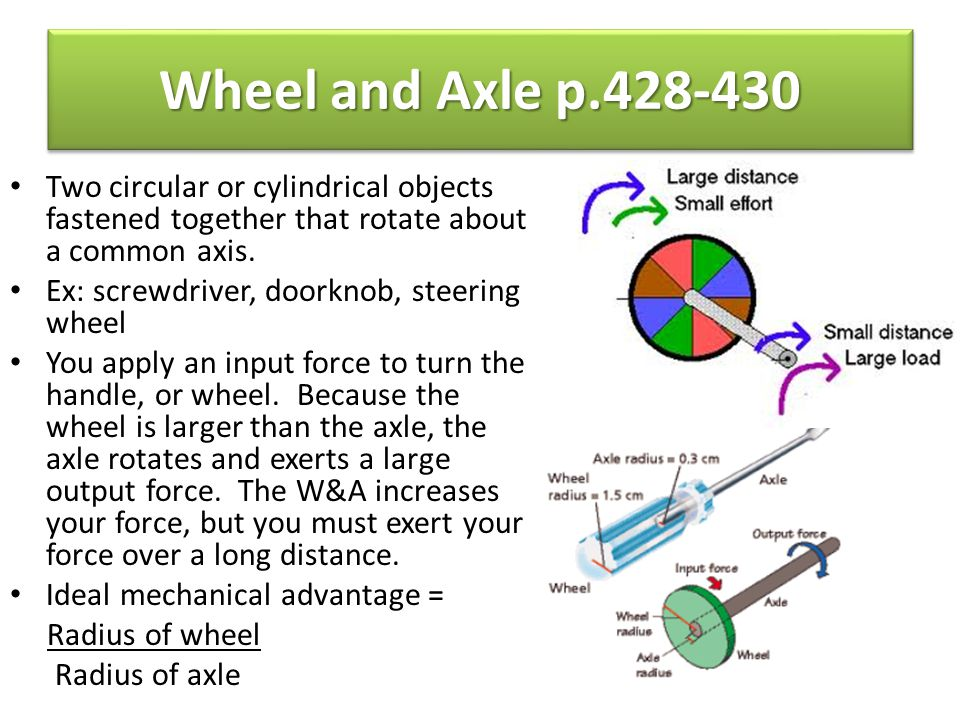 Wheel and Axle p.428-430 Two circular or cylindrical objects fastened together that rotate about a common axis.