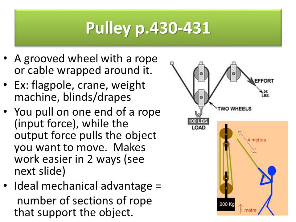 Pulley p.430-431 A grooved wheel with a rope or cable wrapped around it. Ex: flagpole, crane, weight machine, blinds/drapes.
