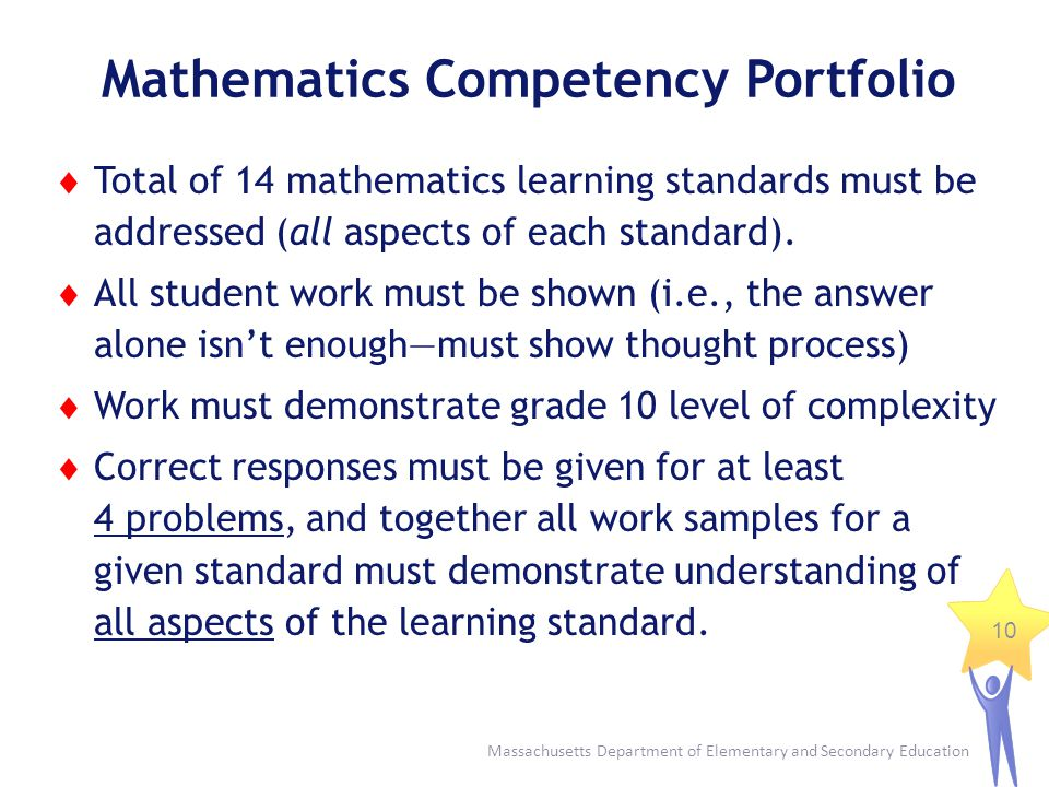 Mathematics Competency Portfolio