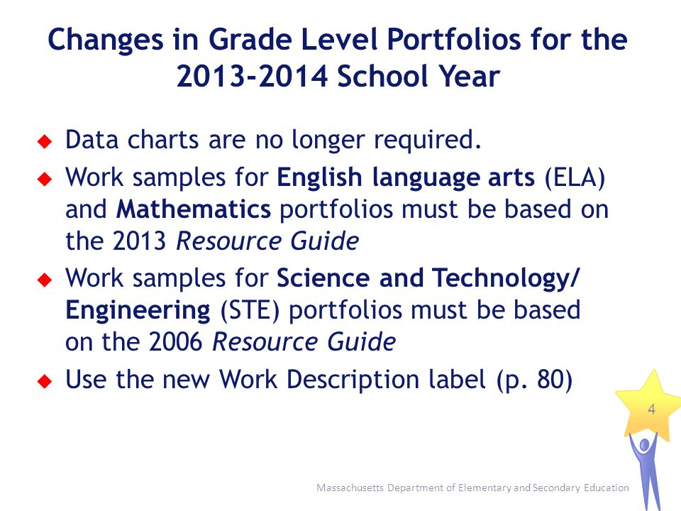 Changes in Grade Level Portfolios for the 2013-2014 School Year