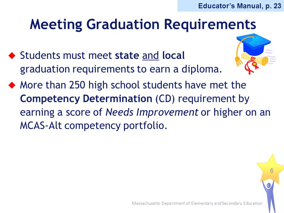 Meeting Graduation Requirements