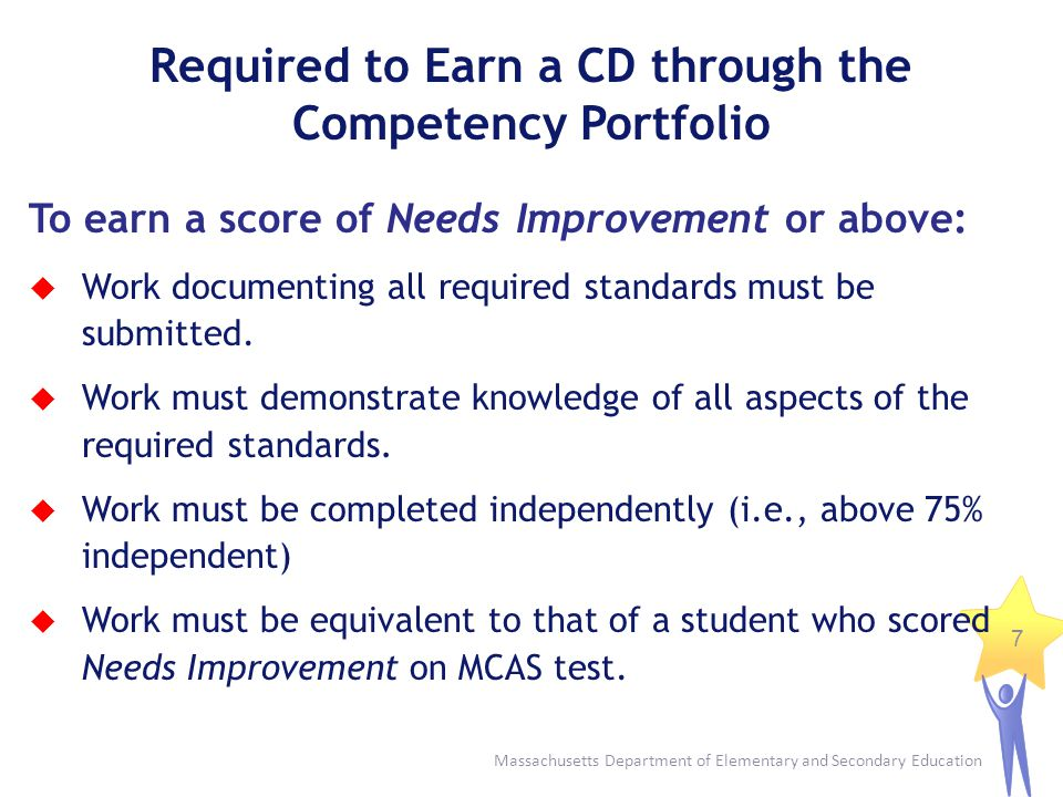 Required to Earn a CD through the Competency Portfolio