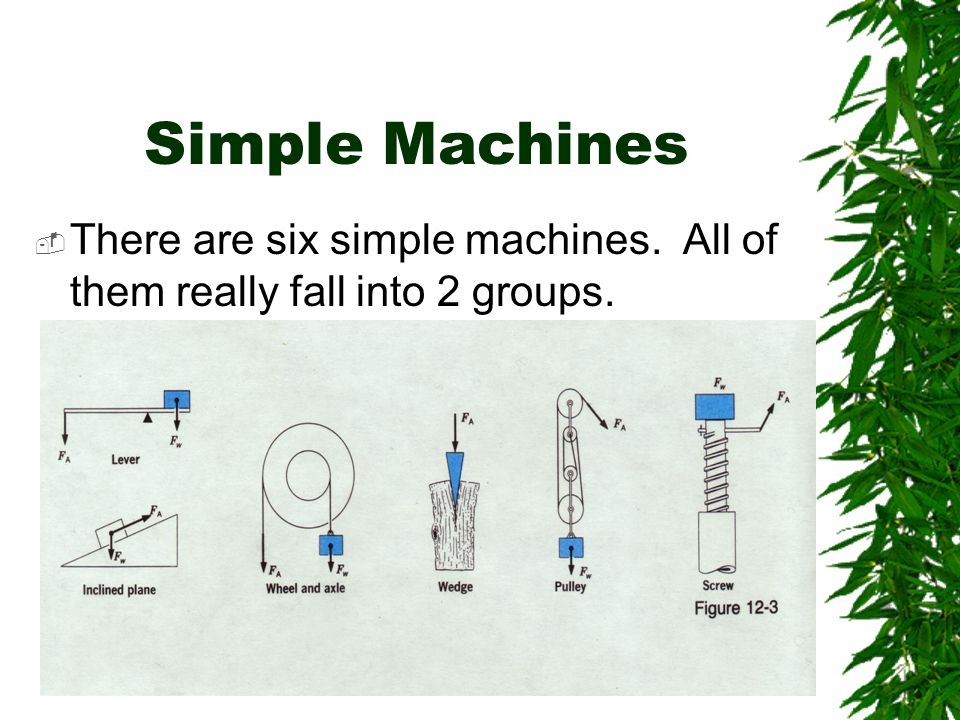 Simple Machines There are six simple machines. All of them really fall into 2 groups.