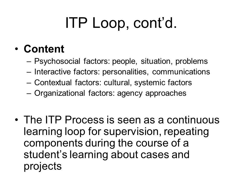 ITP Loop, cont'd. Content