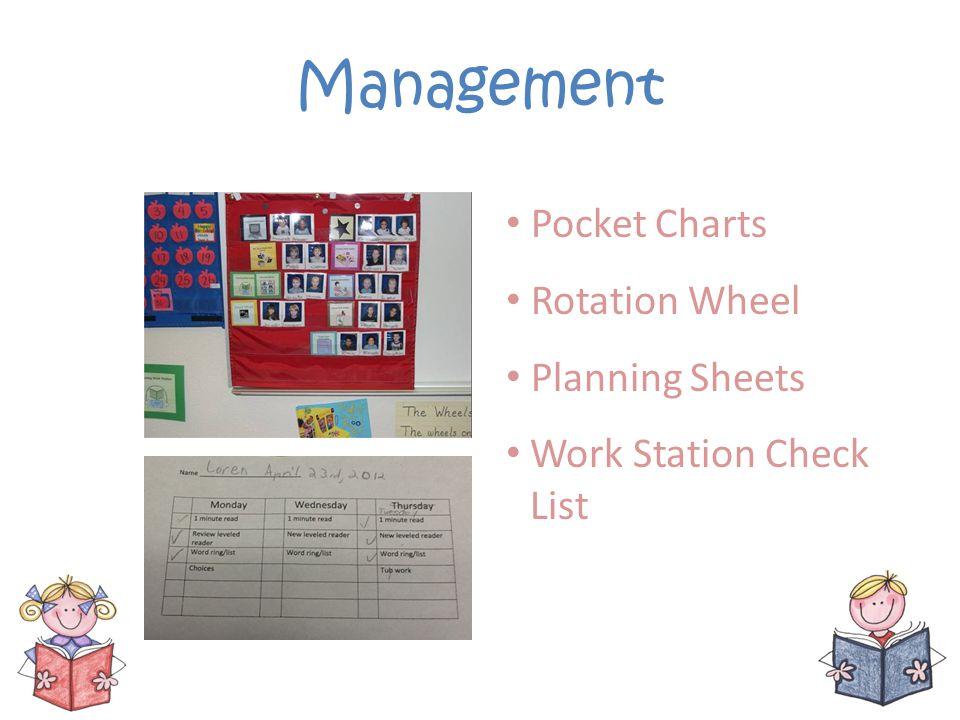 Management Pocket Charts Rotation Wheel Planning Sheets