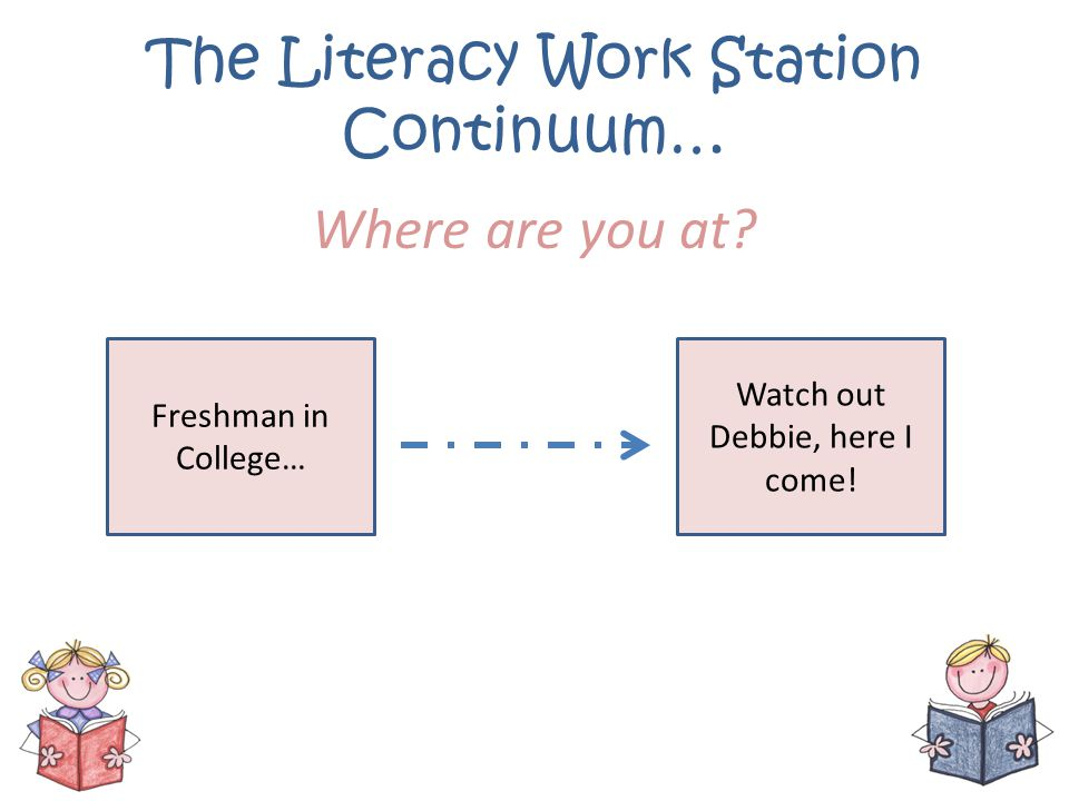 The Literacy Work Station Continuum…
