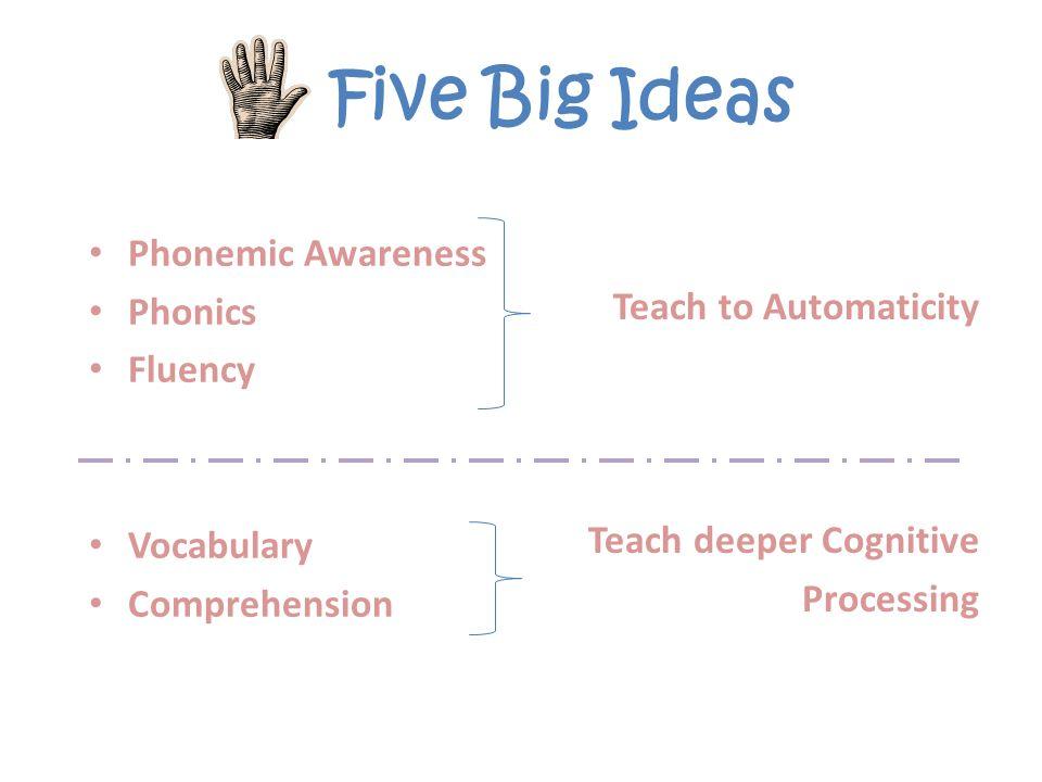 Five Big Ideas Phonemic Awareness Teach to Automaticity Phonics